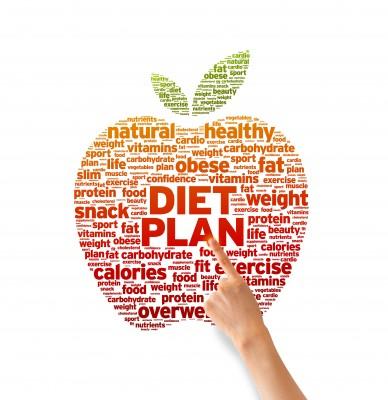 kohlenhydratarme ernährung wie schnell abnehmen mit